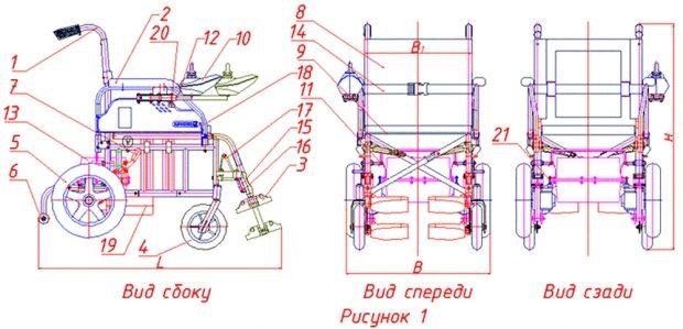 В Беларуси разработали электроколяски нового поколения