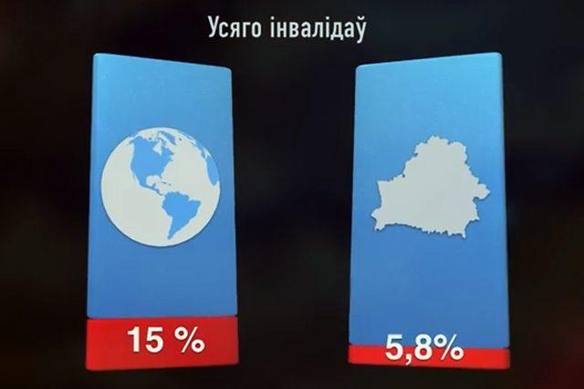 Феномен: в Беларуси исчезают инвалиды