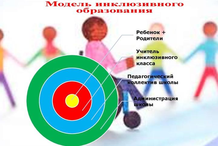 Развитие инклюзивного образования обсудят в Минске